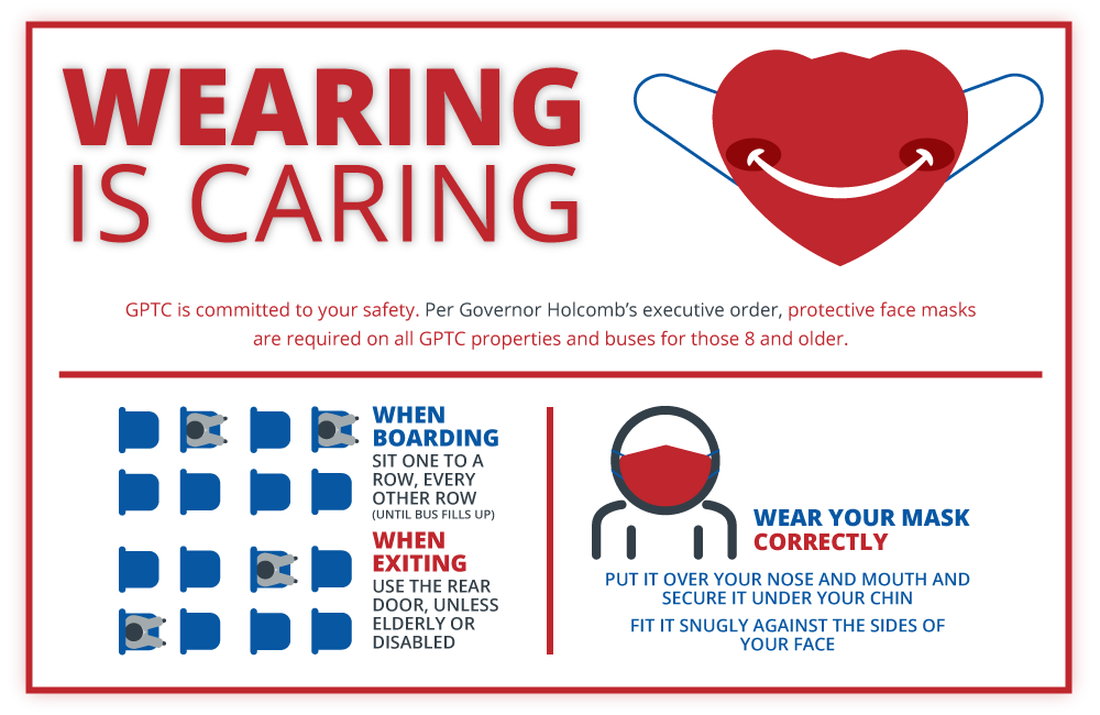 Infographic - Wearing is Caring - Cover your nose, mouth, and chin!